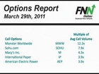 Options Report: March 29th, 2011